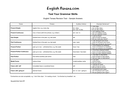 English Tenses Revision Test Sample Answers English Banana